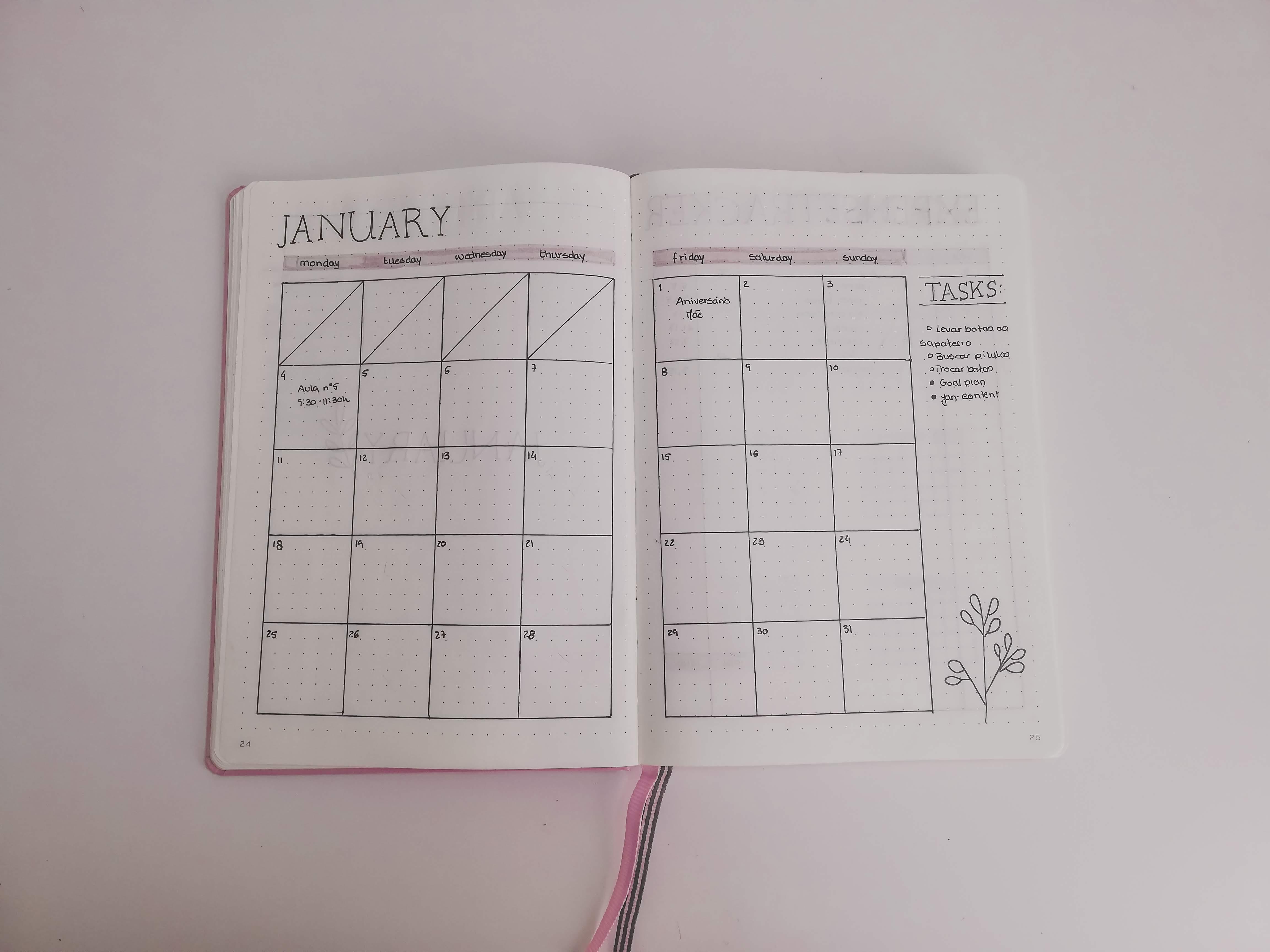 monthly log - 2021 bullet journal setup